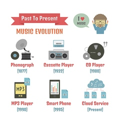 95music evolution vector image