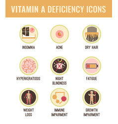Vitamin a deficiency icons set vector