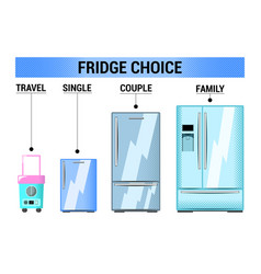 refrigerator types flat style vector image