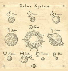 medieval solar system planets vector image