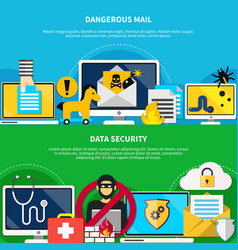 Dangerous mail and data security flat banners vector