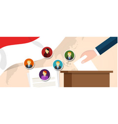 indonesia democracy political process selecting vector image