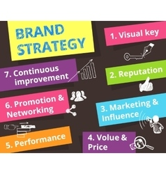 Brand strategy - seven items vector image