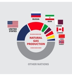 NATURAL GAS PRODUCTION Diagram with nations vector
