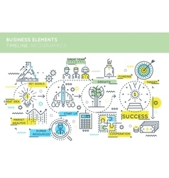Business Elements Timeline Infographics vector image