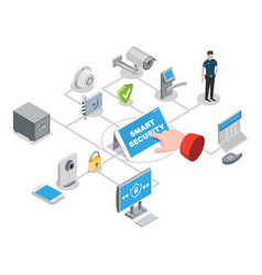 smart home and office security system isometric vector image
