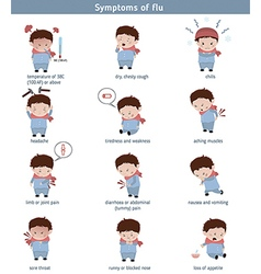 Flu common symptoms vector