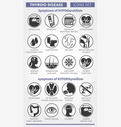 Symptoms thyroid disease symptoms of vector
