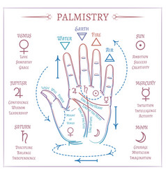 colorful palmistry design vector image