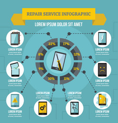Repair service infographic concept flat style vector