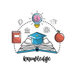 School utensils to education knowledge design vector