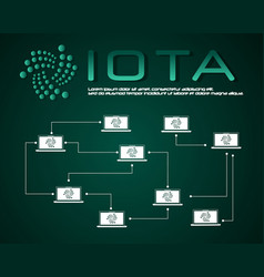Iota blockchain on green background vector