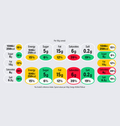 nutrition facts information label for cereal box vector image
