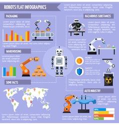 Robots Infographic Set vector image