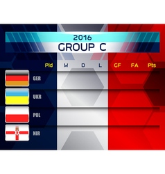 european soccer group c vector image