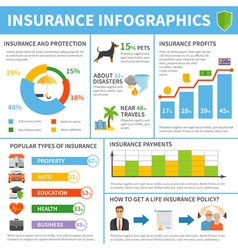 Insurance Services Types Flat Infographic Poster vector image vector image