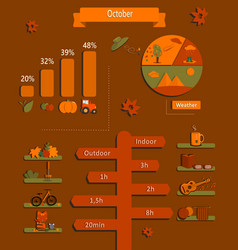 october information graphic theme vector image