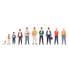 human life cycles in different ages man character vector image