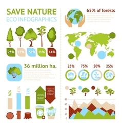 Forest Infographics Set vector image