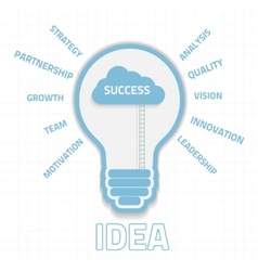 business success concep vector image