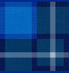 Independence day of scotland 24 june scottish vector