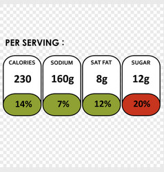 Nutrition facts information label vector
