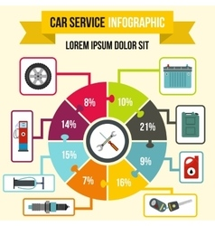 Car service Infographic flat style vector image vector image