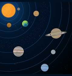 Realistic Solar System vector image