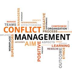 Word cloud conflict management vector