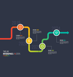Four steps timeline or milestone infographic chart vector