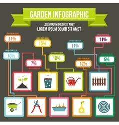 Garden work infographic flat style vector
