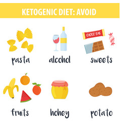 ketogenic diet products to avoid vector image