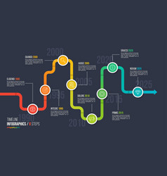 Eight steps timeline or milestone infographic vector