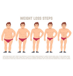 male before and after diet man body from fat to vector image