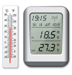 Temperature gauge vector