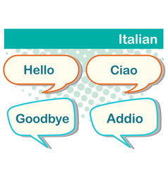 Italian words on poster vector
