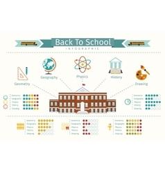 Education school infographic vector image