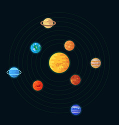 Planets rotate on an axis around the sun vector