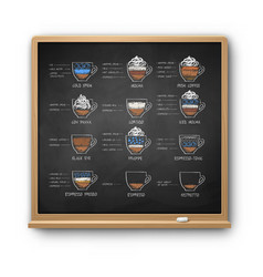Square chalkboard with chalked coffee recipes vector