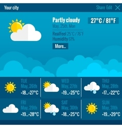 Weather Interface Flat Concept vector image