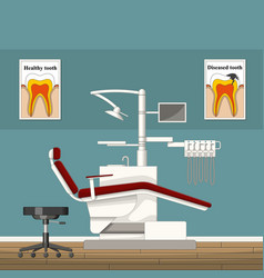 a dentist room vector image vector image