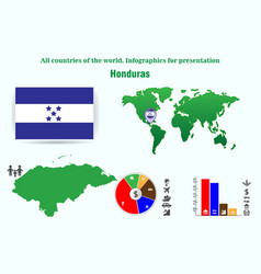 honduras all countries of the world infographics vector image