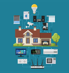 Smart home and internet of things vector
