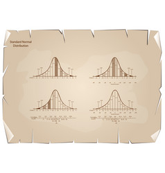 set of normal distribution diagram on old paper ba vector image
