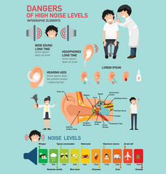 Dangers of high noise levels infographic vector