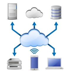 Cloud computing network vector image vector image
