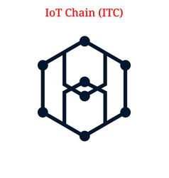 Iot chain itc logo vector
