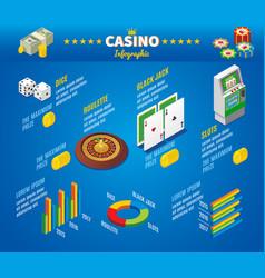 isometric casino infographic concept vector image