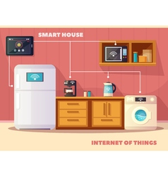 Internet Of Things Kitchen Retro Poster vector