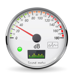 Decibel gauge volume unit on low level glass vector